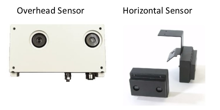 Automatic Passenger Counting Hardware | Sensors